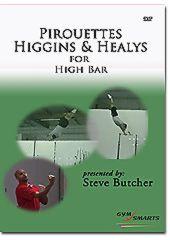 Steve-Butcher-Pirouettes-Higgins-Healys.jpg